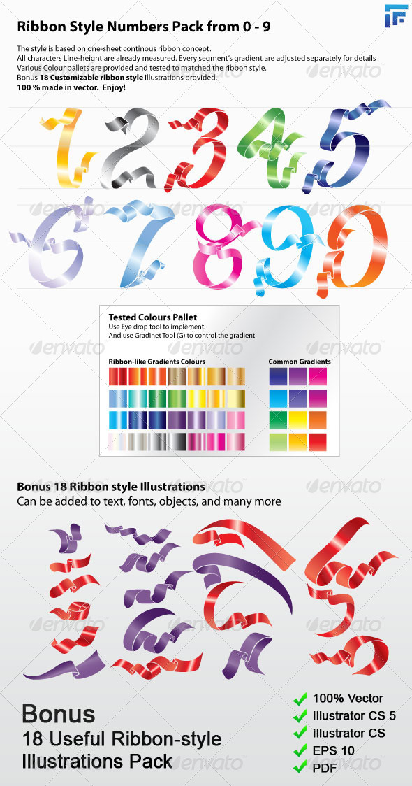 Ribbon Style Numbers Pack 0-9