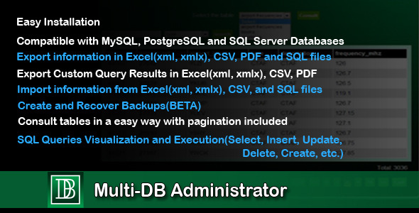 CodeCanyon Multi-DB Administrator v1.0 4834379