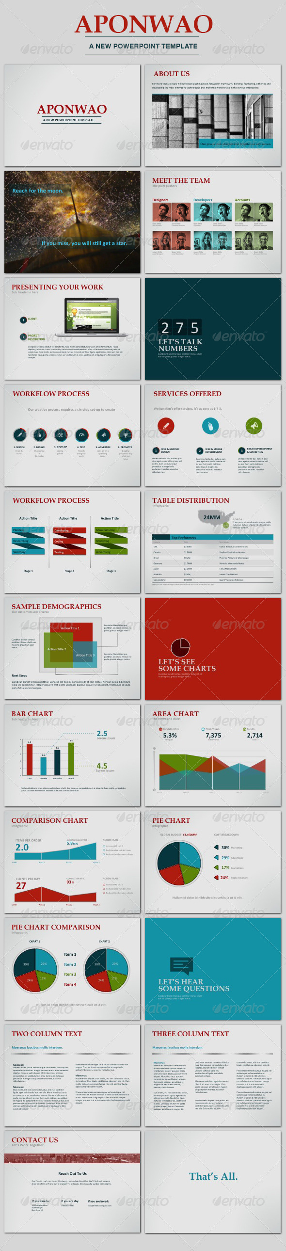 GraphicRiver Aponwao Powerpoint Template 4860242