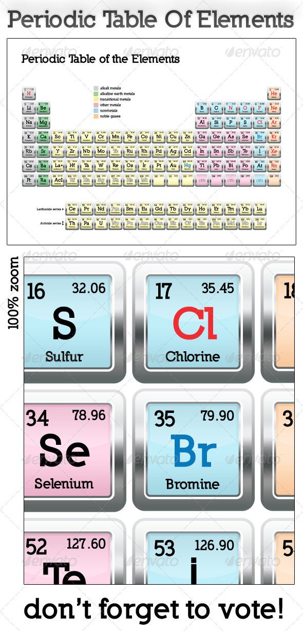 GraphicRiver Periodic Table Of Elements 4973424