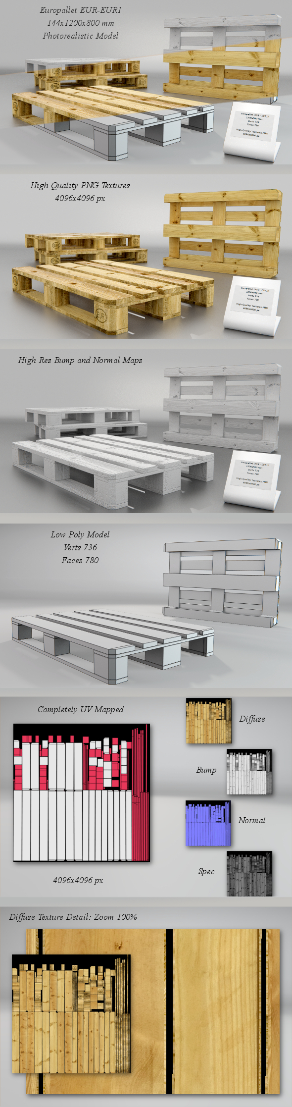 Low Poly Europallet - 3DOcean Item for Sale