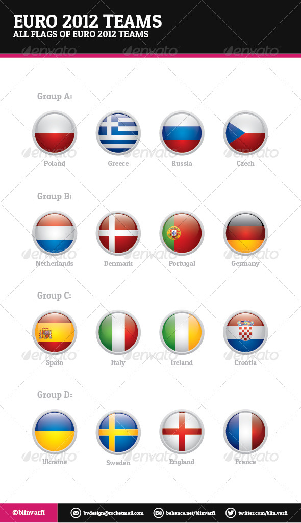 Euro 2012 Teams Flags Rounded Icons - Icons