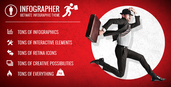 ThemeForest Infographer Multi-Purpose Infographic Theme 5027304
