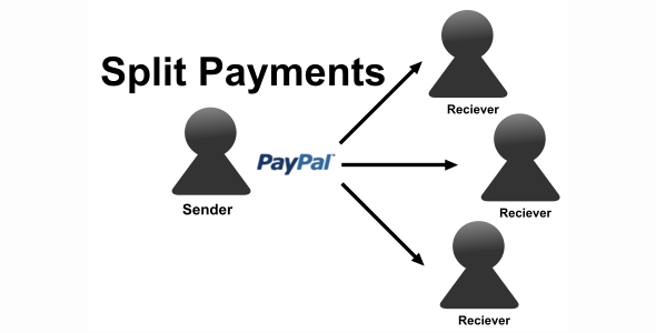 Paypal split payment to two or more accounts - CodeCanyon Item for Sale