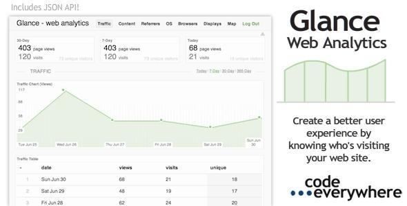 CodeCanyon Glance Simple Web Analytics 5087463