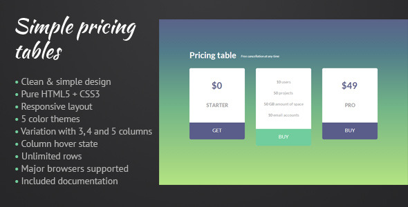 CodeCanyon Simple Pricing Tables 5090415