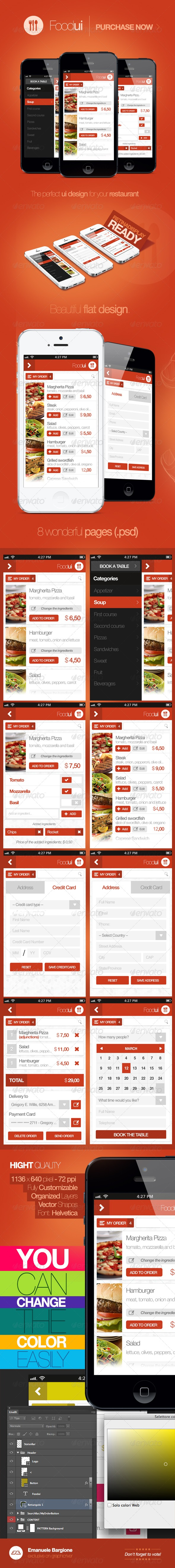 GraphicRiver Food Ui User Interface For Restaurant 5075651