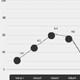 XML graph data - ActiveDen Item for Sale