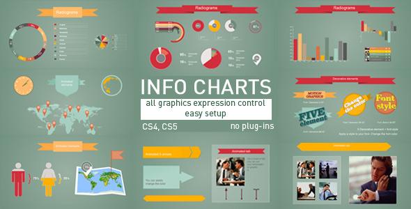 Info charts 2