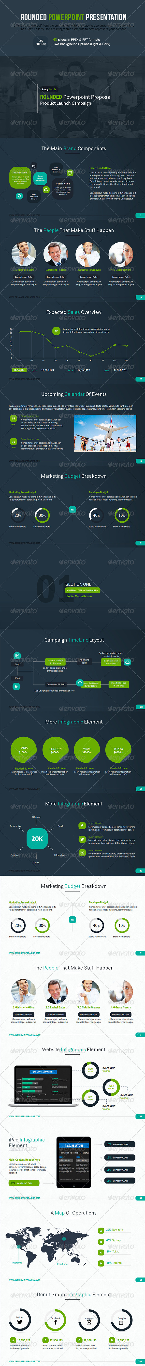 GraphicRiver Rounded Powerpoint 5150689