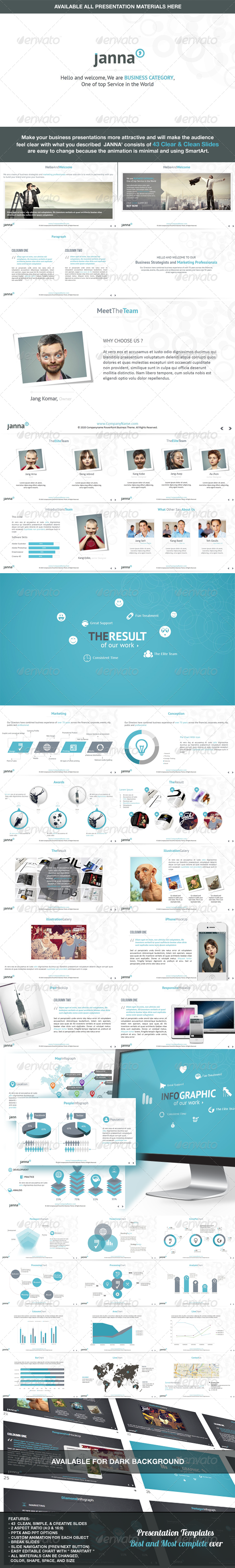 GraphicRiver Janna Clear & Clean Powerpoint Template 5150946