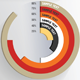 Concentric Chart - GraphicRiver Item for Sale
