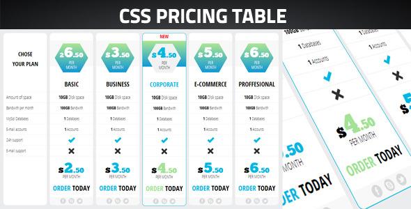 CodeCanyon Pricing Table 5164176