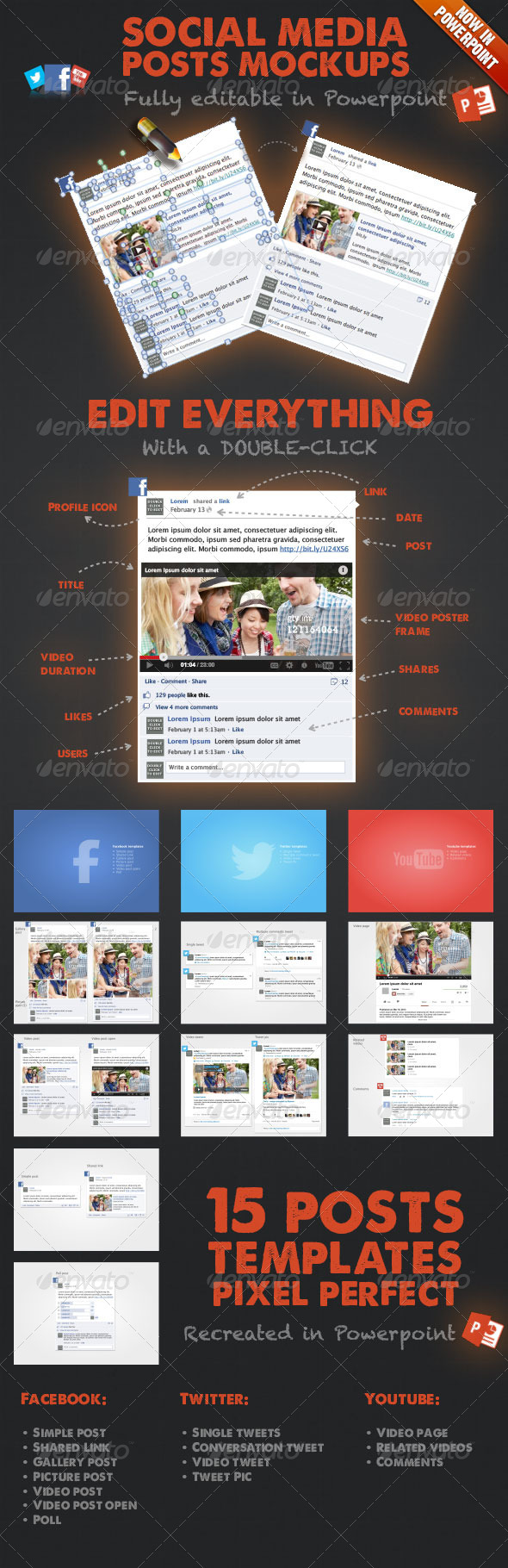 GraphicRiver 15 Social Media Posts Editable Mockups in PPT 5108111