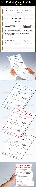 GraphicRiver Migration Certificate 5222006