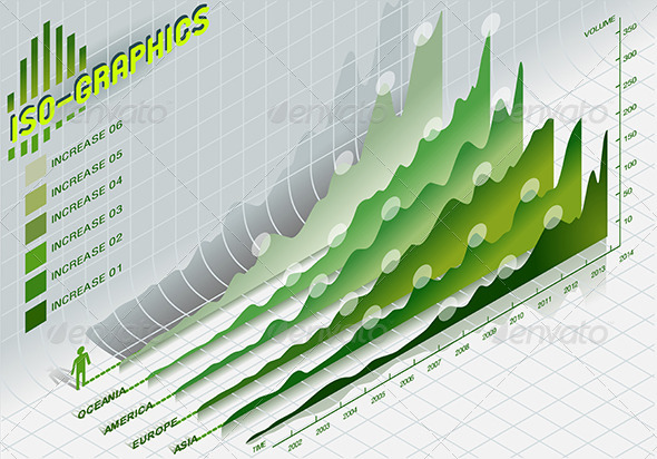 GraphicRiver Isometric Infographic Set Elements in Green 5222067