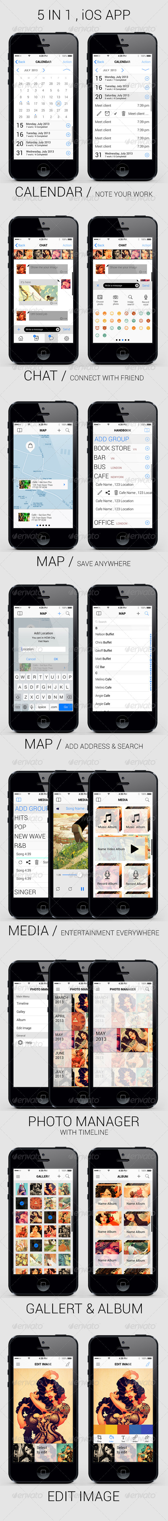 GraphicRiver 5 in 1 IOS App GUI Kit Retina 5251452
