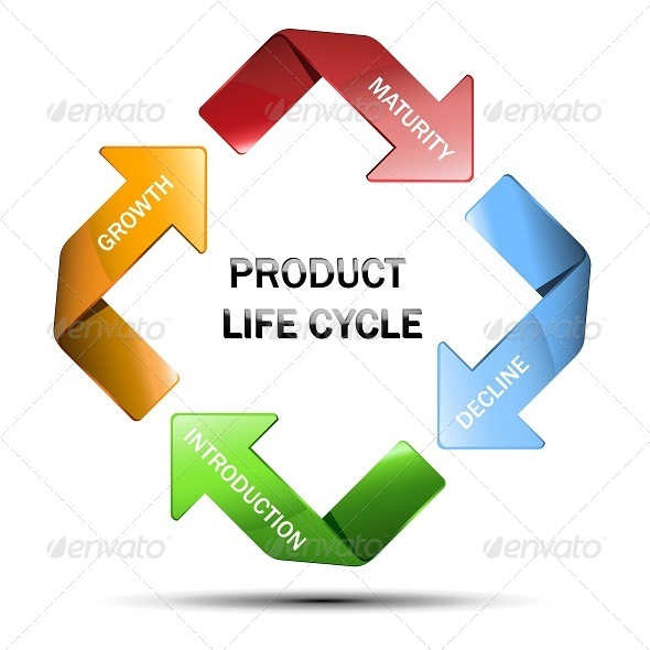 GraphicRiver Diagram of Product Life Cycle 5253284