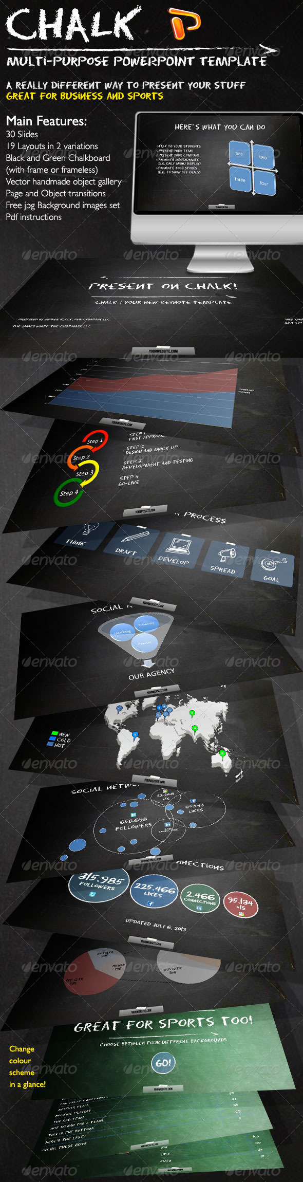 GraphicRiver Chalk Business and Sports Powerpoint Template 5262524
