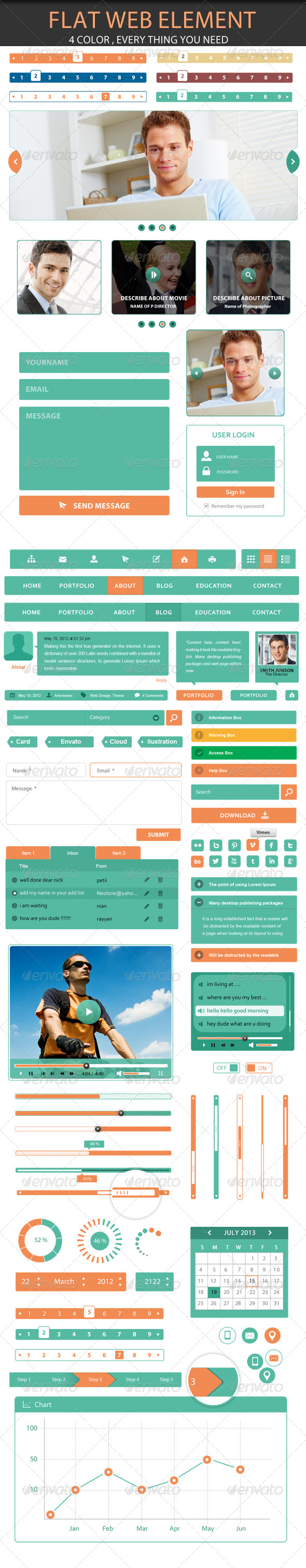 GraphicRiver Flat UI Web Element Creative 5270213
