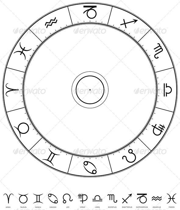 GraphicRiver Zodiac Astrology 5298392