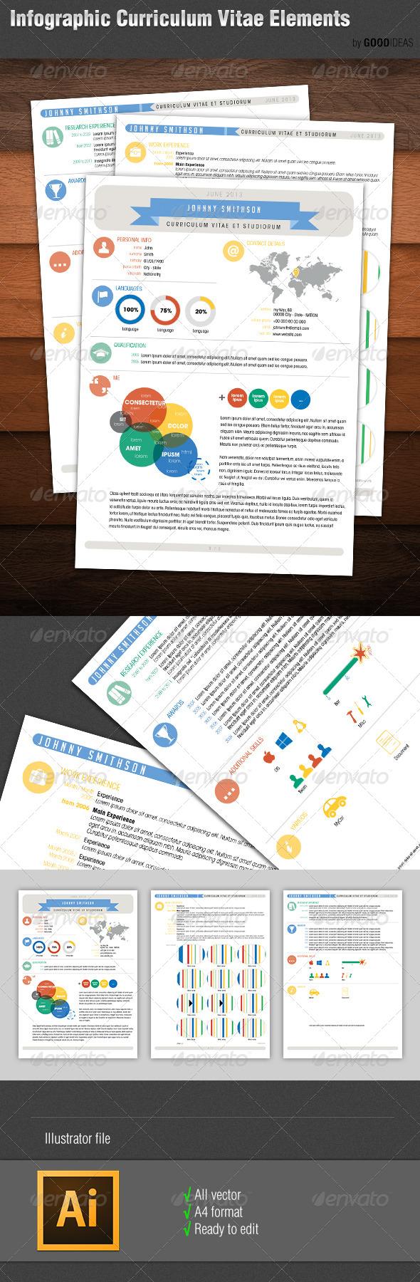 GraphicRiver Infographic Curriculum Vitae Resume Elements 5238032