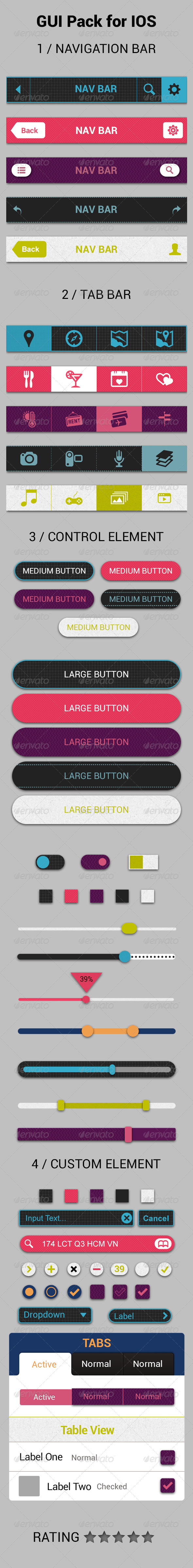 GraphicRiver GUI Pack for IOS 5302855