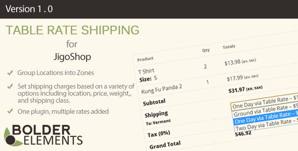 CodeCanyon Table Rate Shipping for JigoShop 5315337