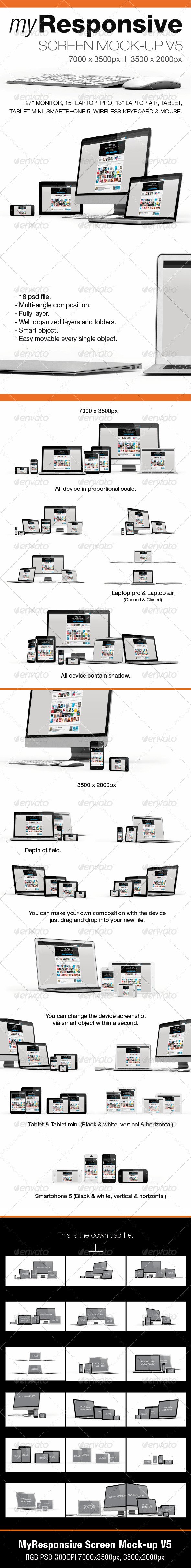 GraphicRiver myResponsive screen mock-up v5 5271794