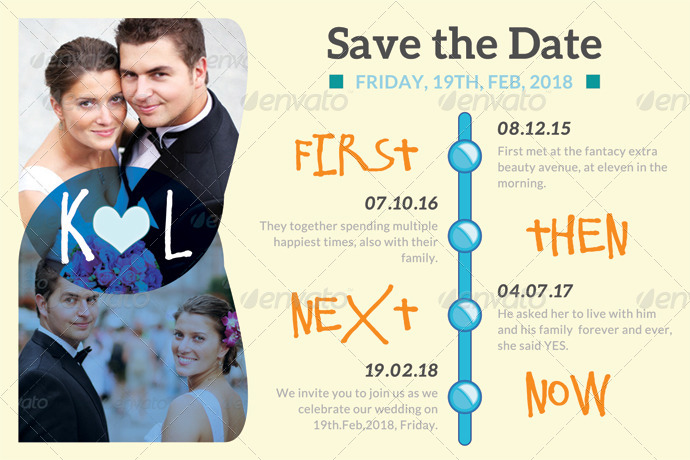 Usual dating timeline wedding