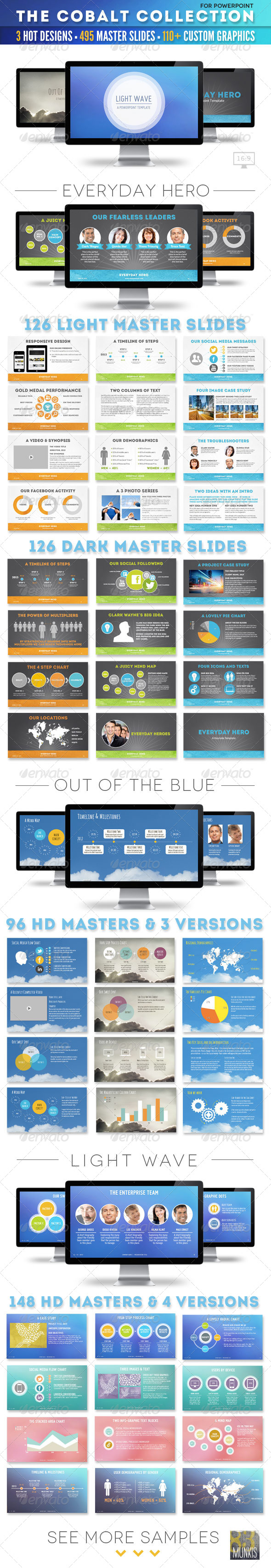 The Cobalt Collection of Powerpoint Templates - Presentation Templates