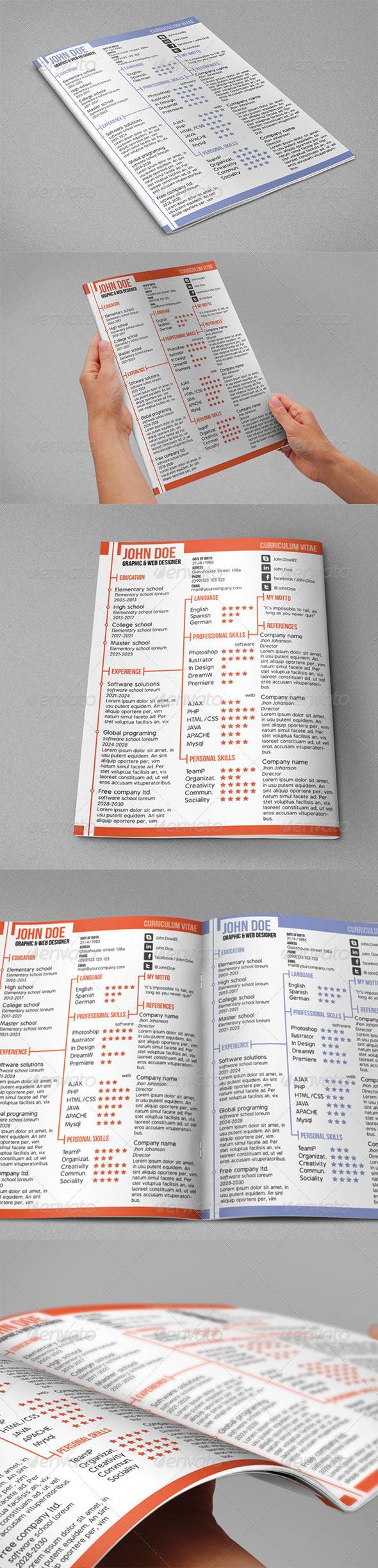 GraphicRiver Personal CV 5408755