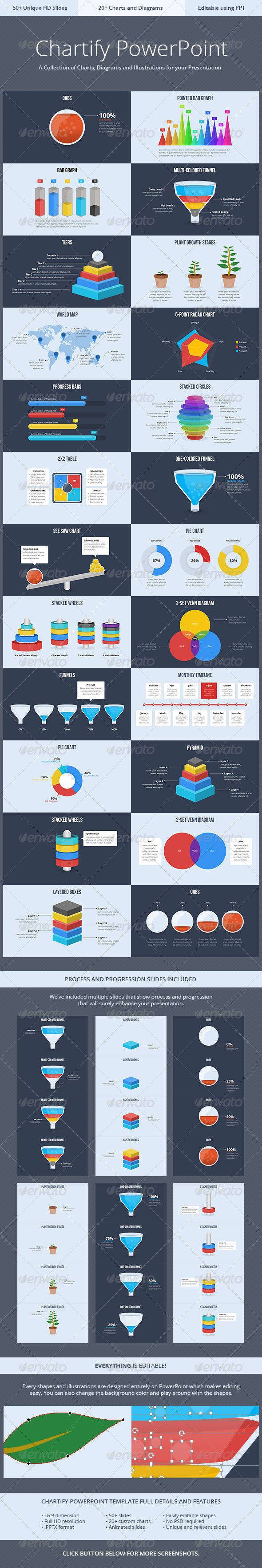 GraphicRiver Chartify PowerPoint Template 5371039