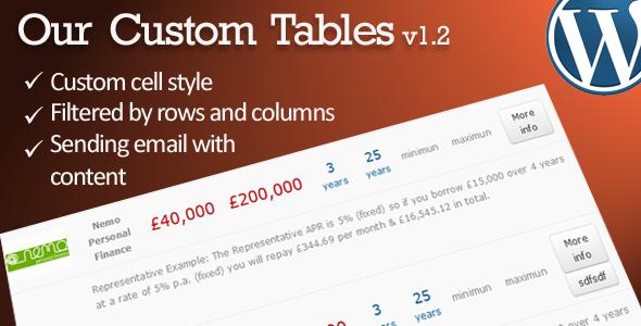 CodeCanyon My Custom Tables 5415468