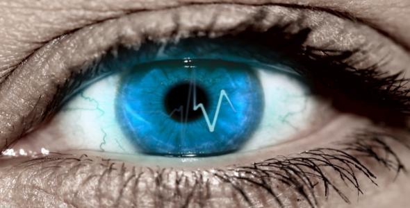 Eye ElectroCardiogram