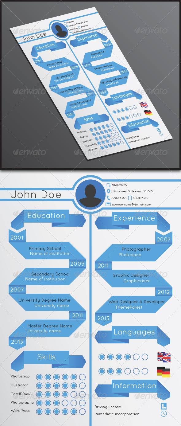 GraphicRiver Resume 5398937