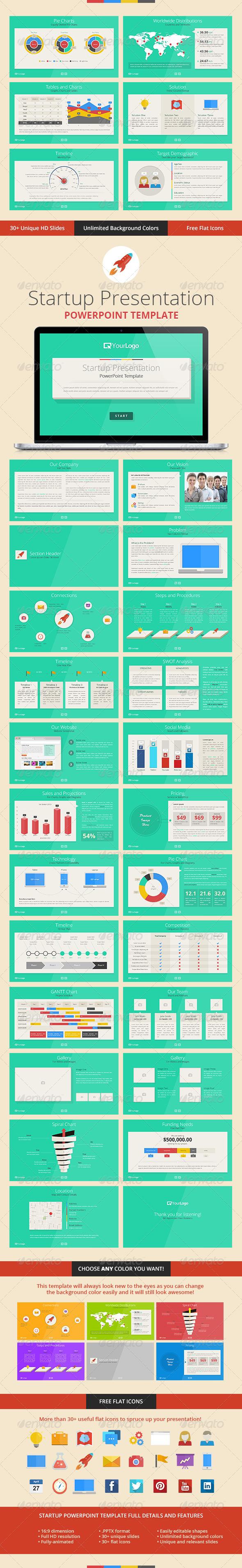 Modello di presentazione Powerpoint per Startup