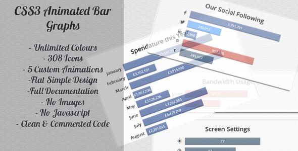 CodeCanyon Elusive CSS3 Graph Chart Set 5471246