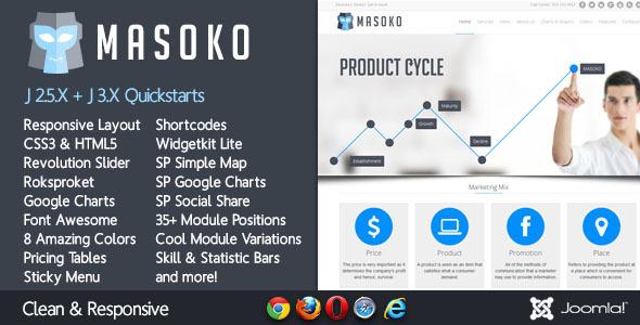 ThemeForest Masoko Clean Responsive Marketing Joomla Theme 5475815