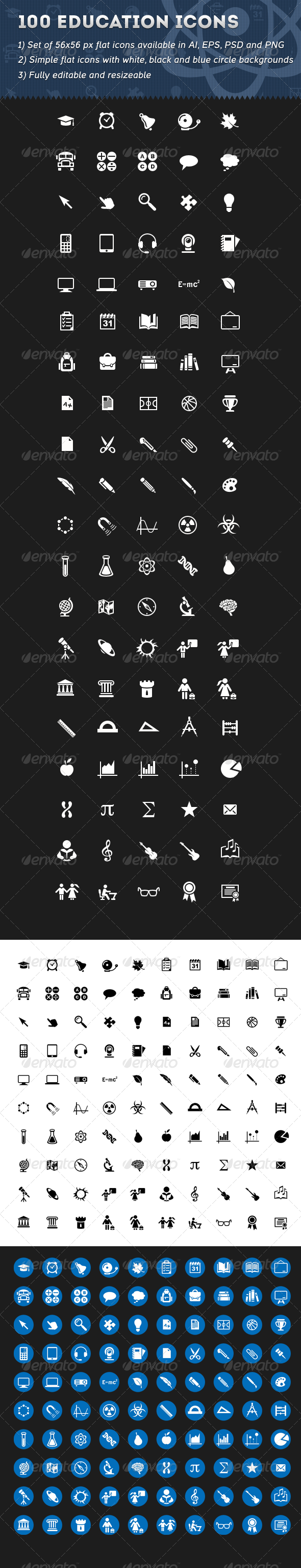 GraphicRiver 100 Education Icons 5489707