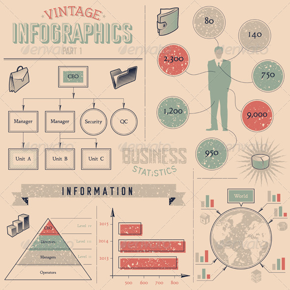 GraphicRiver Vintage Infographics Design Elements 5520869
