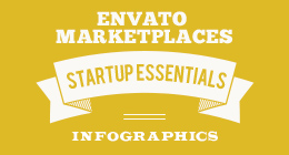 Ready-made Infographics for Startups