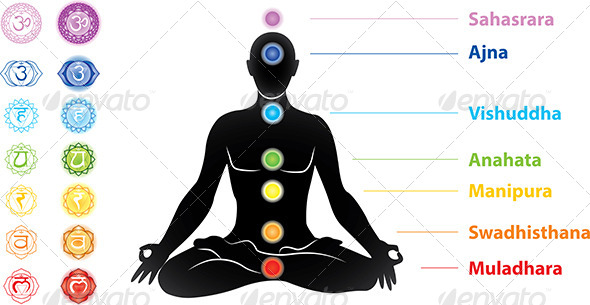 GraphicRiver Symbols of Seven Chakras and Man Silhouette 5555263