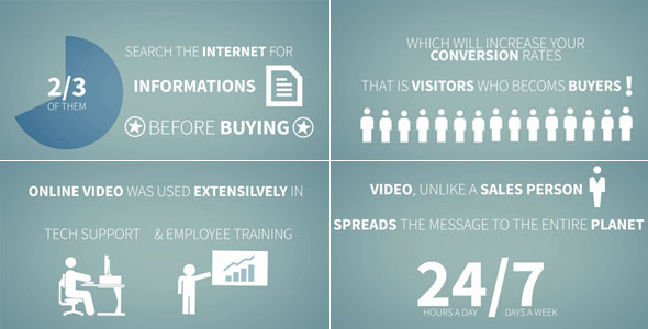 Video Marketing Promotion