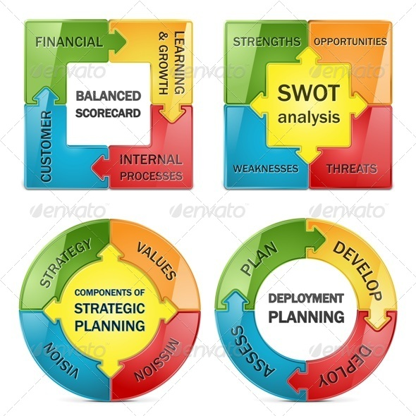 the management of strategy concepts Our goal is to generate findings and develop concepts that help managers or  entrepreneurs improve strategic decisions and to convey these findings to  students.