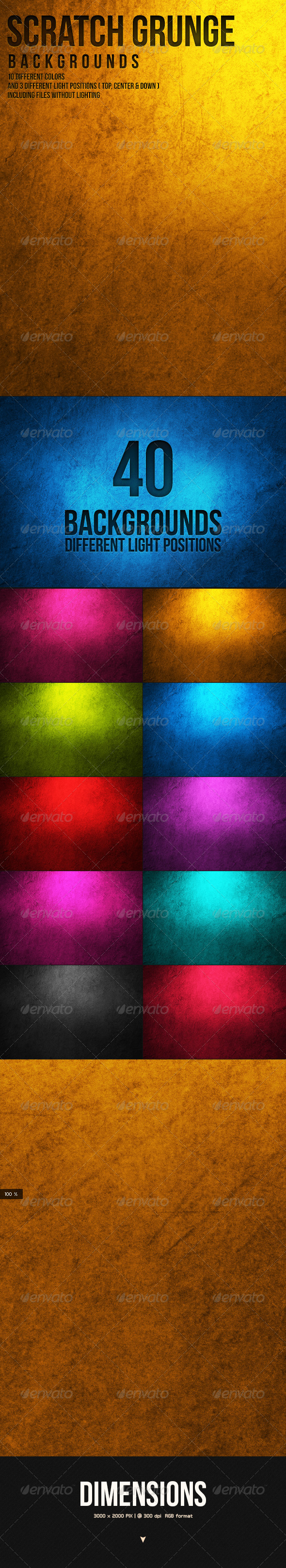 Scratch Grunge Background - Urban Backgrounds