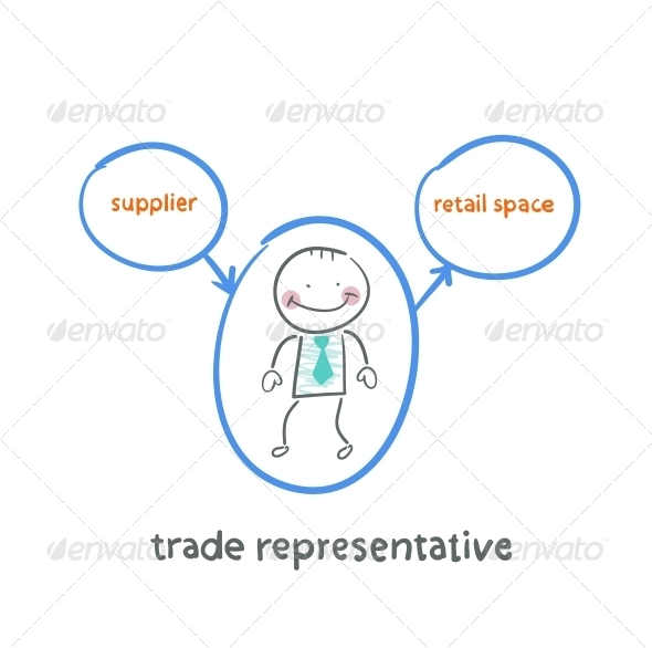 GraphicRiver Trade Representative 5643018