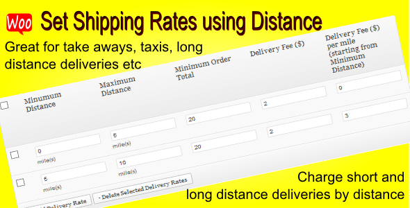 CodeCanyon WooCommerce Distance Rate Shipping 5586711