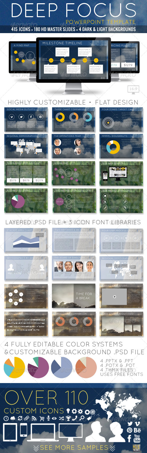 GraphicRiver Deep Focus Powerpoint Presentation Template 5672919