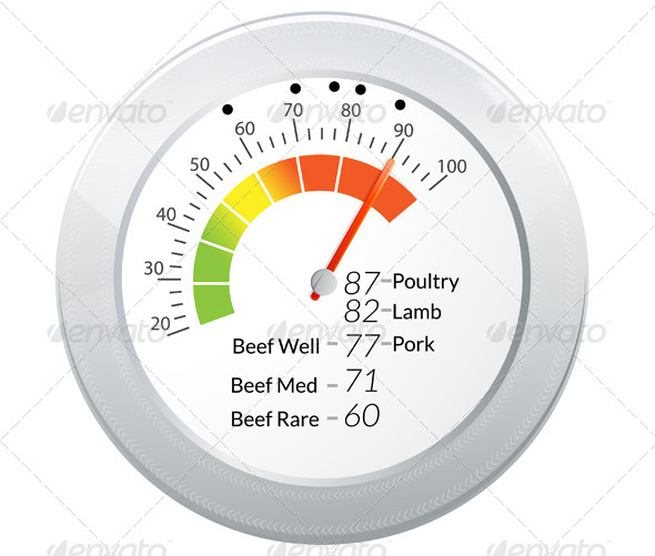 GraphicRiver Meat Thermometer Illustration 5715538